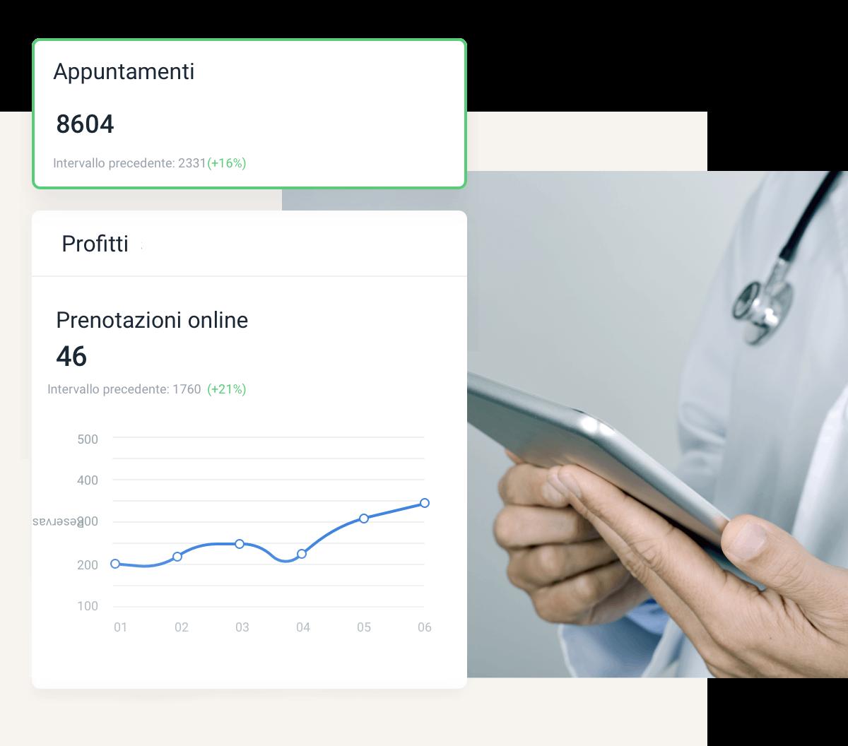 visita medica online